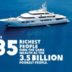 Income inequality leads to slower economic growth – IMF study