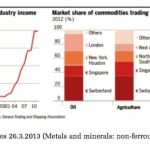 The Swiss commodity black hole: a bizarre new government proposal