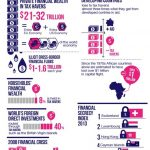 The World Weekly – Infographic on the Hidden Economy