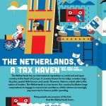 Tax Haven Netherlands takes over EU presidency. As if Juncker weren't enough