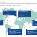 The BVI: Responsible for worldwide tax losses of $37.5 billion a year